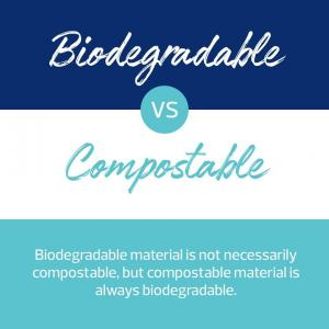 Biodegrable VS Compostable about IBL group